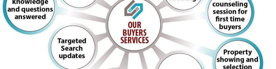 Buyers Services
