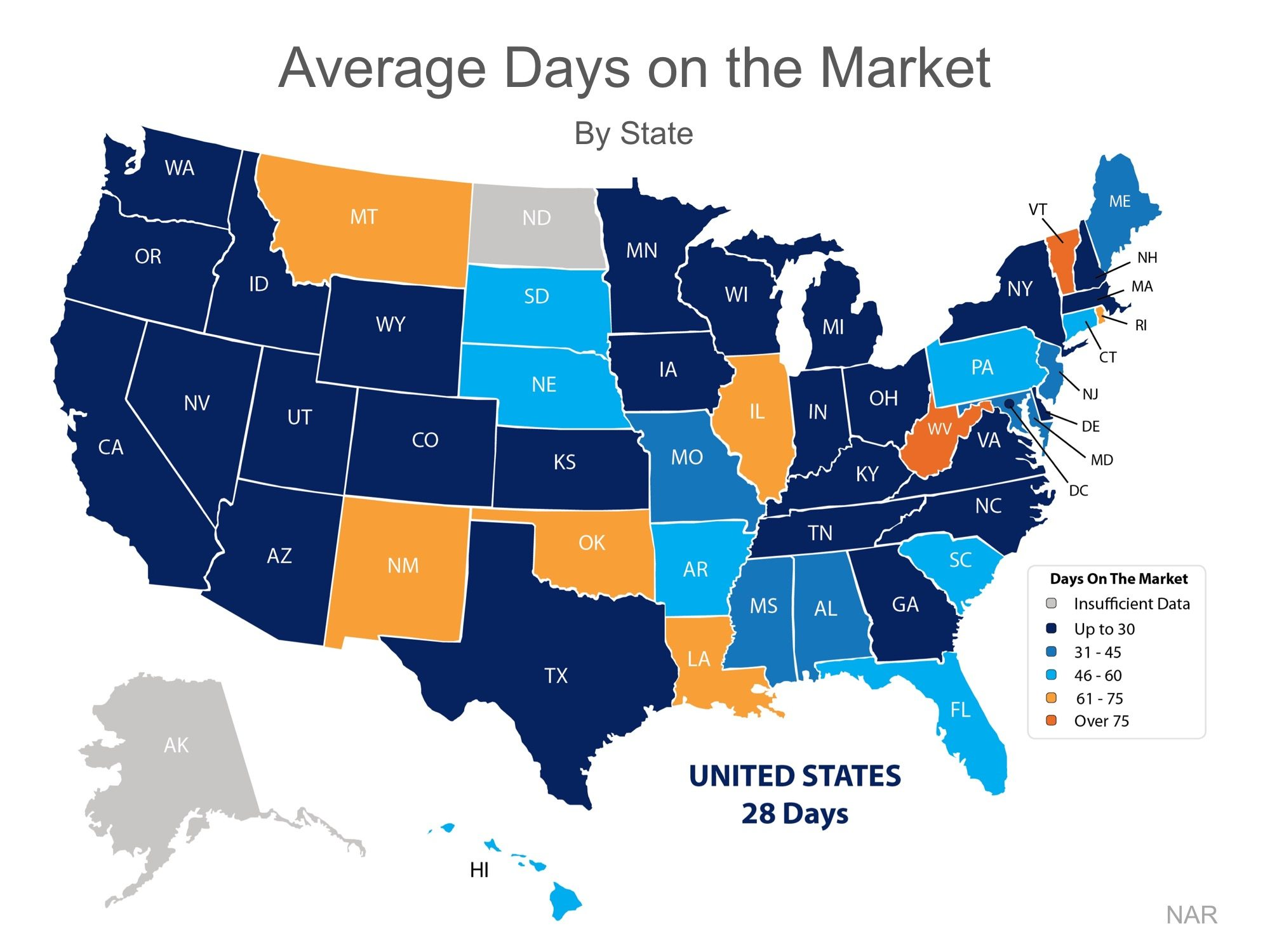 Homes Are Selling Quickly Nationwide | Simplifying The Market